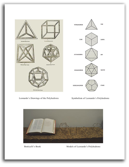 Image of 'Looking at Leonardo' booklet - page 4.